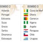 Grupos para el sorteo del Mundial de Sudáfrica 2010