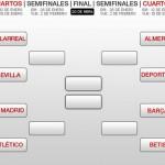 Cuartos de final de la Copa del Rey