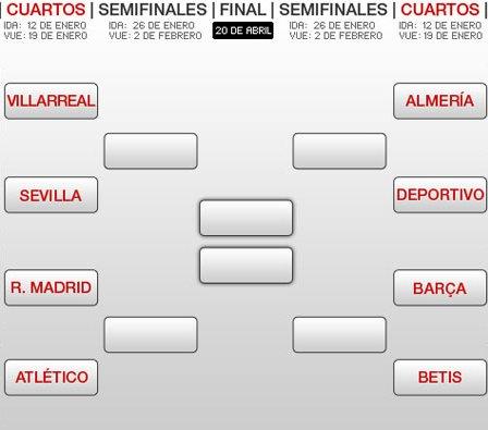 Cuartos de final de la Copa del Rey - Digital Deporte