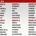 Grupos clasificación Mundial Brasil 2014