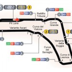 GP de Italia: circuito de Monza