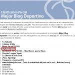 Digital Deporte en la clasificación de los premios Bitácoras