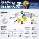 Mundial de clubes Japón FIFA 2011