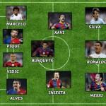 Más de la mitad del once ideal de L´Équipe son del Barcelona