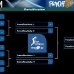 Cuadro playoff liga ACB