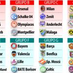 Resultado sorteo grupos de la Champions League