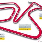 Horarios Gran Premio de España en Jérez 2013