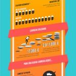 Infografía: conoce el maratón