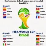 Grupos sorteo Mundial de Brasil 2014
