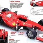 Nuevas reglas para la Fórmula 1 en 2014