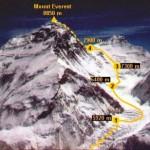 Doce sherpas muertos por un alud en el Everest