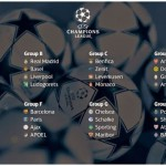 Resultado sorteo Champions League 2014-15