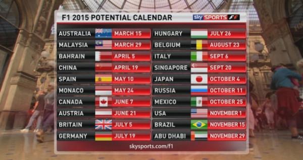 Calendario de Fórmula 1 para 2015
