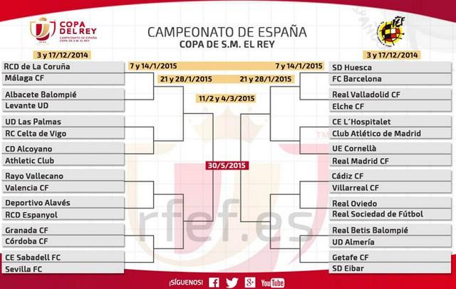 Eliminatorias de la Copa del Rey