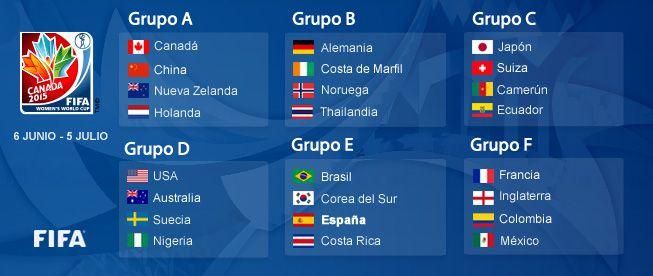Rivales de España en el Mundial femenino