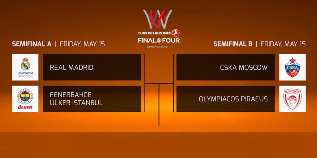 Horarios Final Four Euroliga Madrid 2015