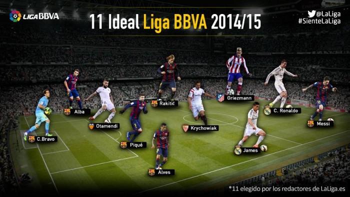 Once ideal de la Liga 2014/15