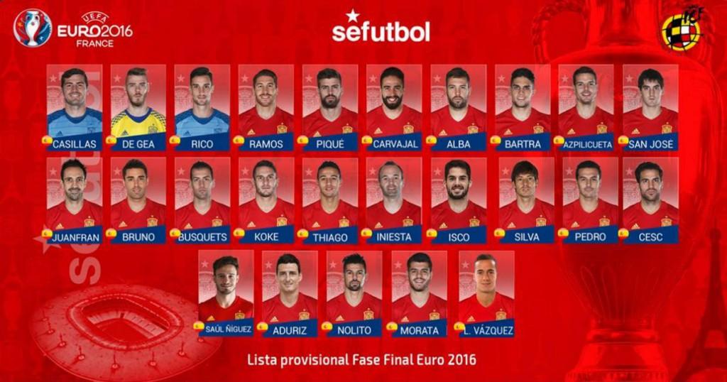 Lista de Del Bosque para la Eurocopa