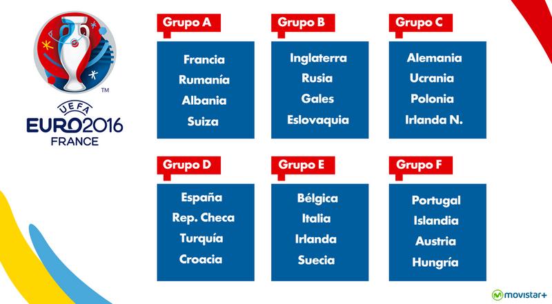 España comienza contra Chequia la Eurocopa 2016