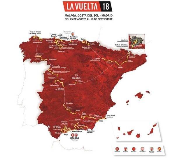 Presentación Vuelta España 2018