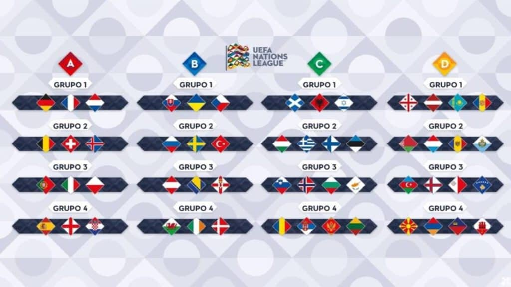 Resultados de la UEFA Nations League